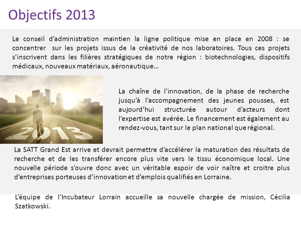Objectifs 2013