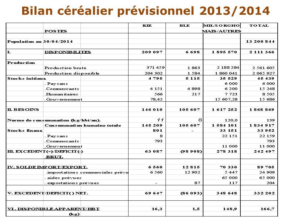Bilan céréalier prévisionnel 2013/2014