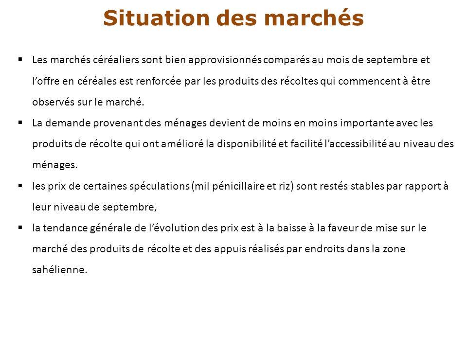 Situation des marchés