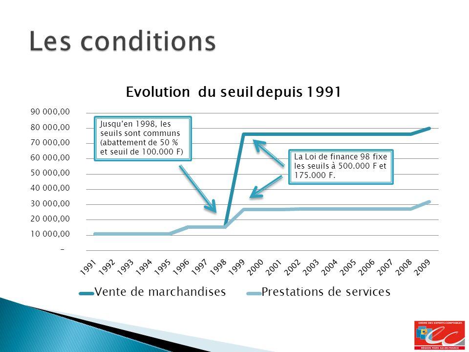 Les conditions Jusqu'en 1998, les seuils sont communs (abattement de 50 % et seuil de 100.000 F)