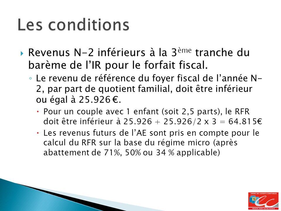 Les conditions Revenus N-2 inférieurs à la 3ème tranche du barème de l'IR pour le forfait fiscal.