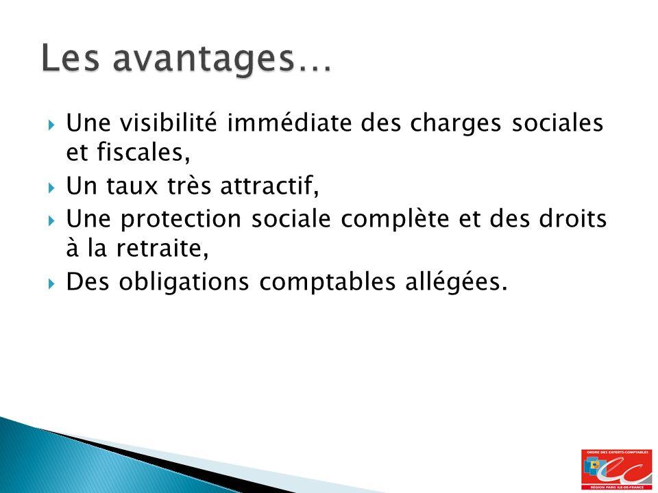 Les avantages… Une visibilité immédiate des charges sociales et fiscales, Un taux très attractif,
