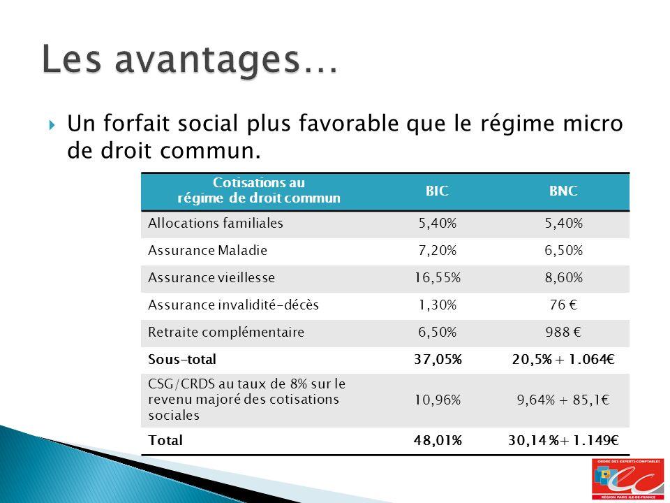 Les avantages… Un forfait social plus favorable que le régime micro de droit commun. Cotisations au.