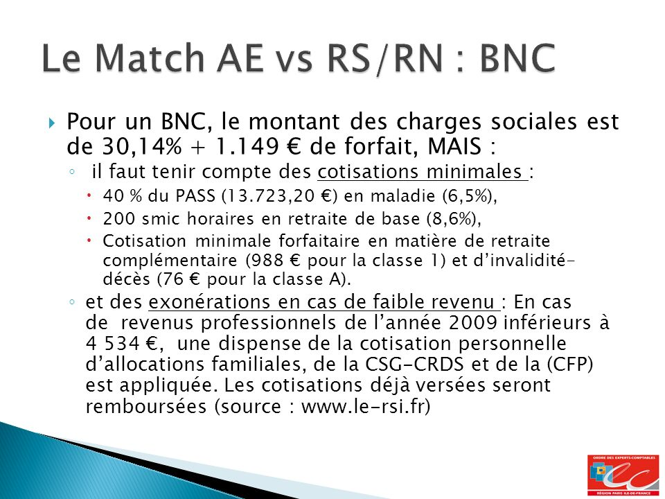 Le Match AE vs RS/RN : BNC