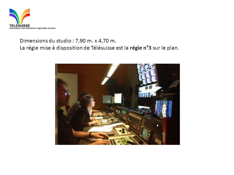 Dimensions du studio : 7,90 m. x 4,70 m.