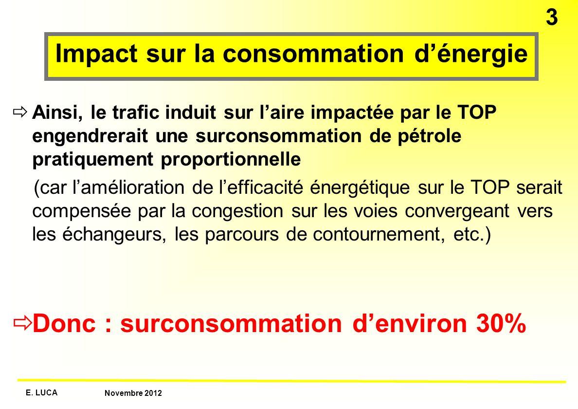 Impact sur la consommation d'énergie