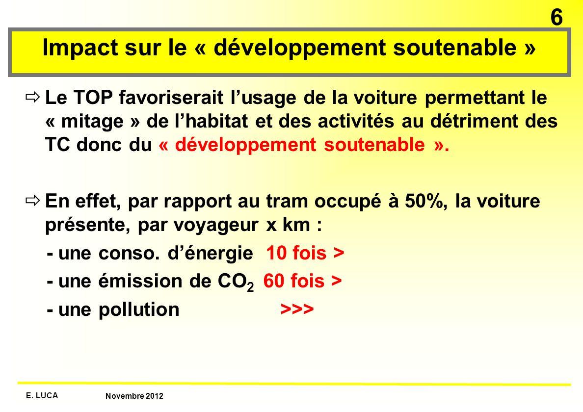 Impact sur le « développement soutenable »