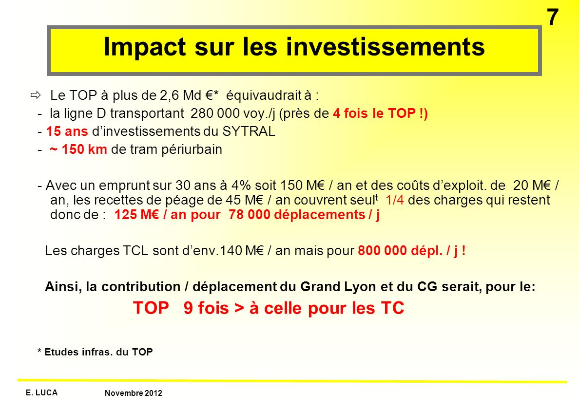 Impact sur les investissements