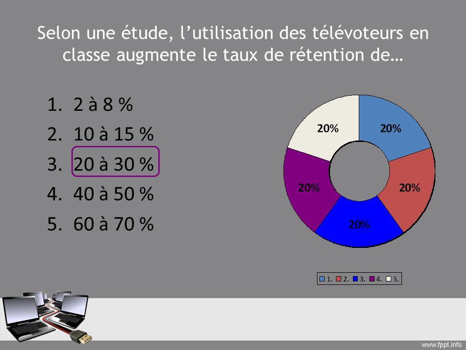 Selon une étude, l'utilisation des télévoteurs en classe augmente le taux de rétention de…