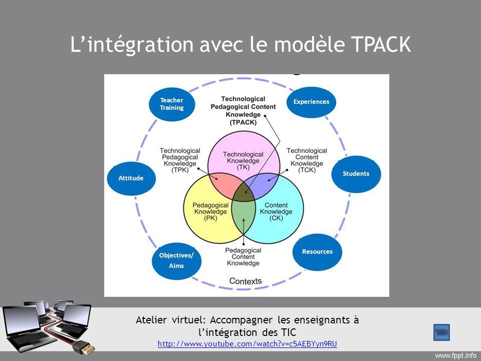 L'intégration avec le modèle TPACK