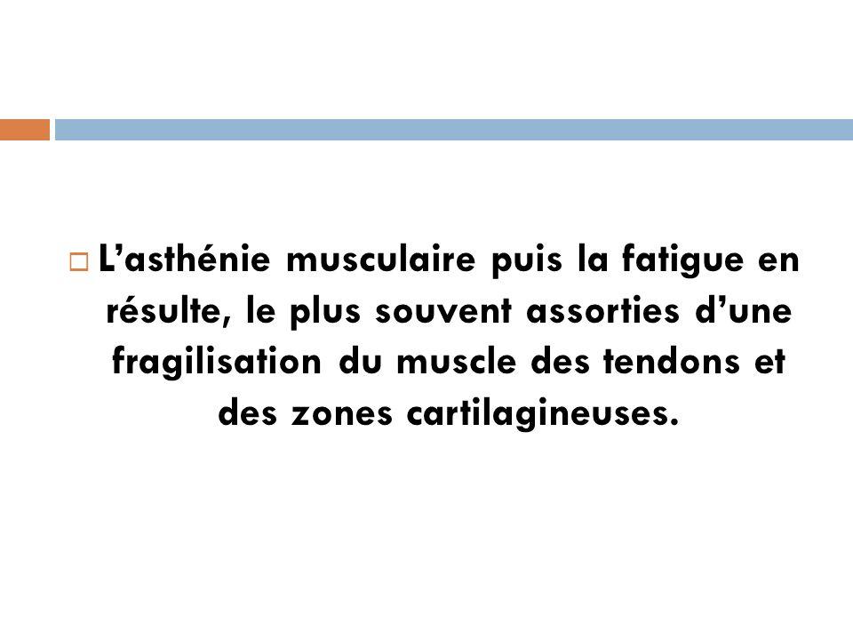 L'asthénie musculaire puis la fatigue en résulte, le plus souvent assorties d'une fragilisation du muscle des tendons et des zones cartilagineuses.