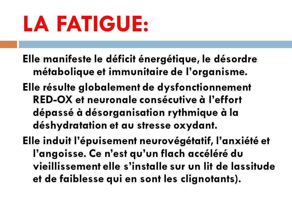 LA FATIGUE: Elle manifeste le déficit énergétique, le désordre métabolique et immunitaire de l'organisme.