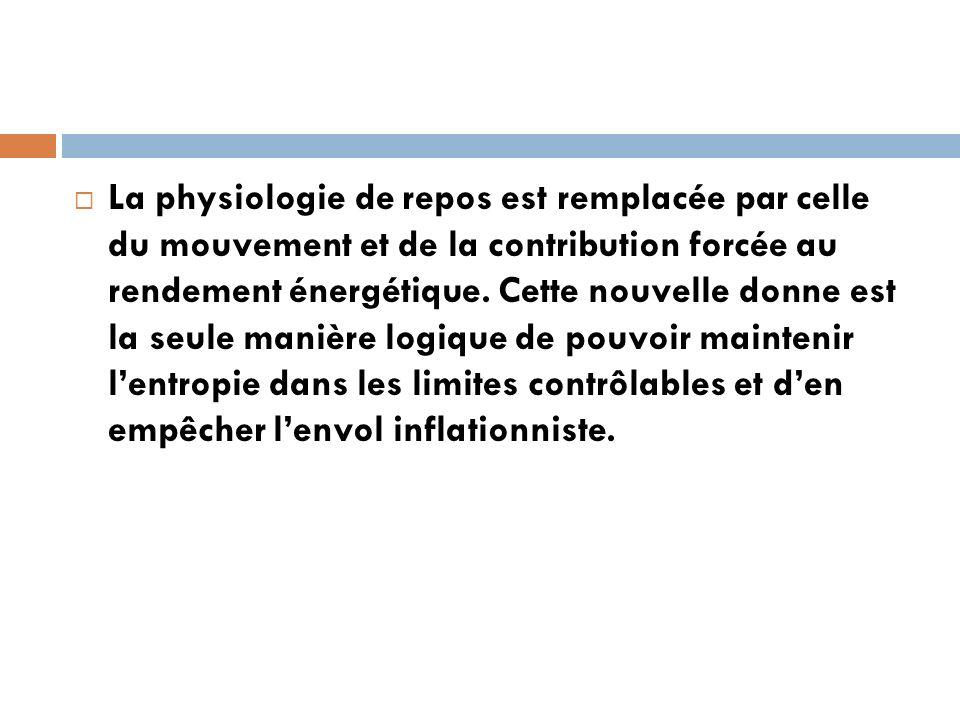 La physiologie de repos est remplacée par celle du mouvement et de la contribution forcée au rendement énergétique.