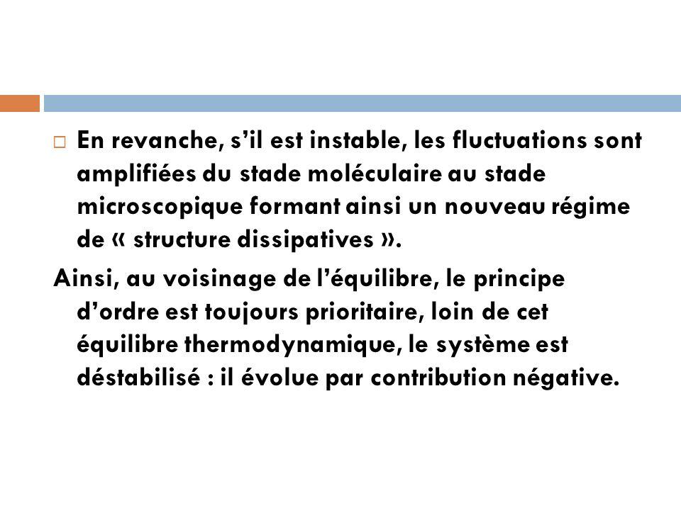 En revanche, s'il est instable, les fluctuations sont amplifiées du stade moléculaire au stade microscopique formant ainsi un nouveau régime de « structure dissipatives ».