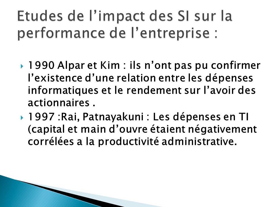Etudes de l'impact des SI sur la performance de l'entreprise :