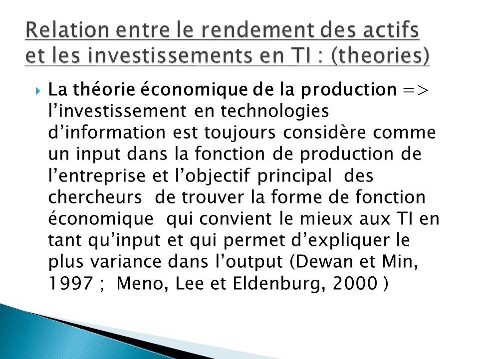Relation entre le rendement des actifs et les investissements en TI : (theories)