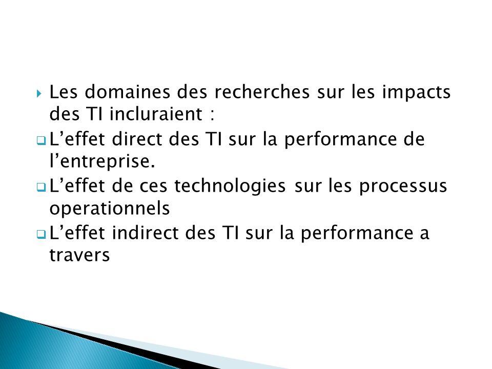 Les domaines des recherches sur les impacts des TI incluraient :