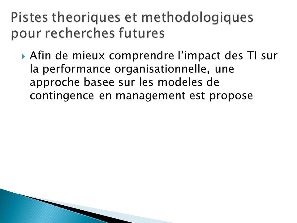 Pistes theoriques et methodologiques pour recherches futures