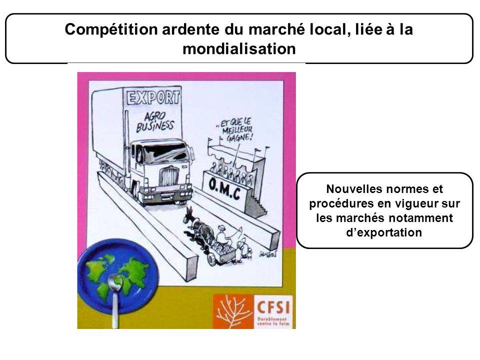 Compétition ardente du marché local, liée à la mondialisation