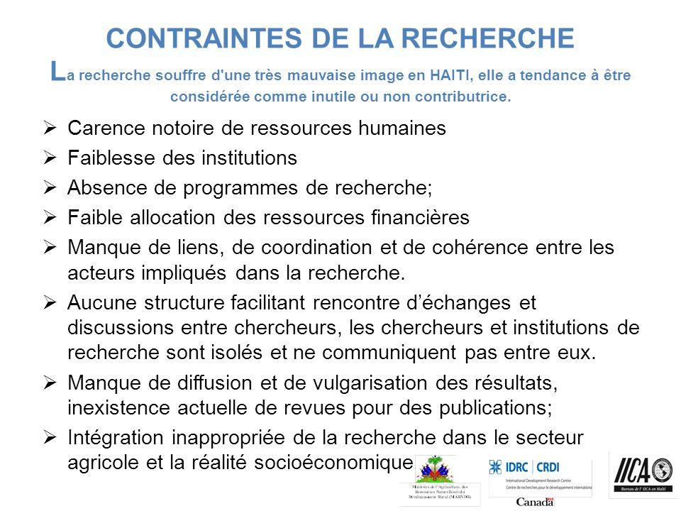 CONTRAINTES DE LA RECHERCHE La recherche souffre d une très mauvaise image en HAITI, elle a tendance à être considérée comme inutile ou non contributrice.