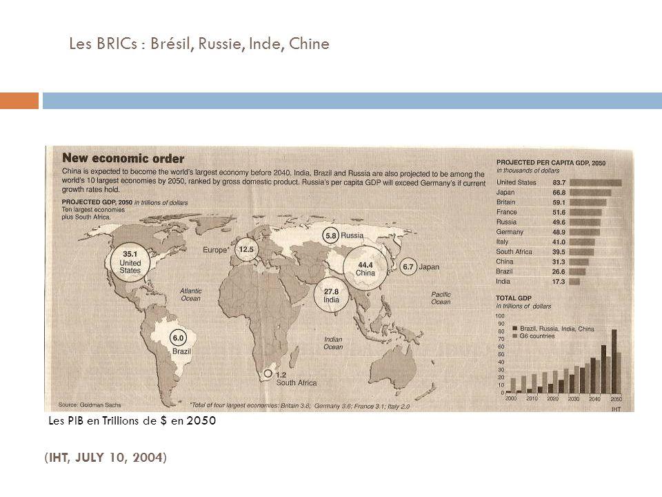 Les BRICs : Brésil, Russie, Inde, Chine