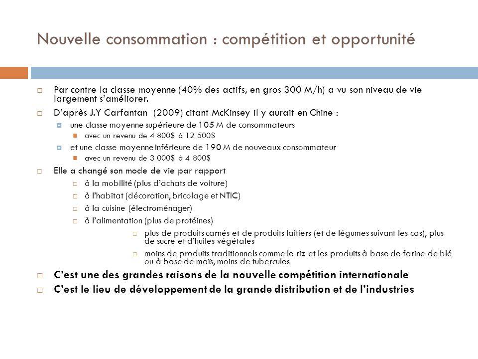 Nouvelle consommation : compétition et opportunité