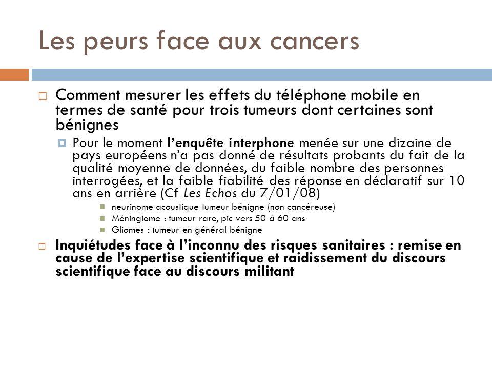 Les peurs face aux cancers