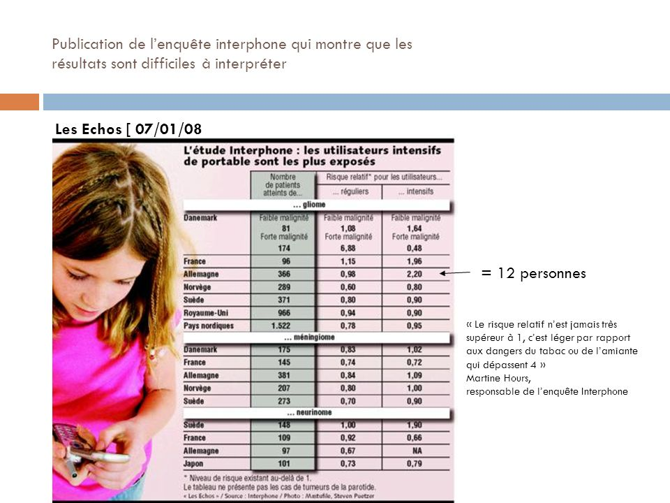 Publication de l'enquête interphone qui montre que les résultats sont difficiles à interpréter