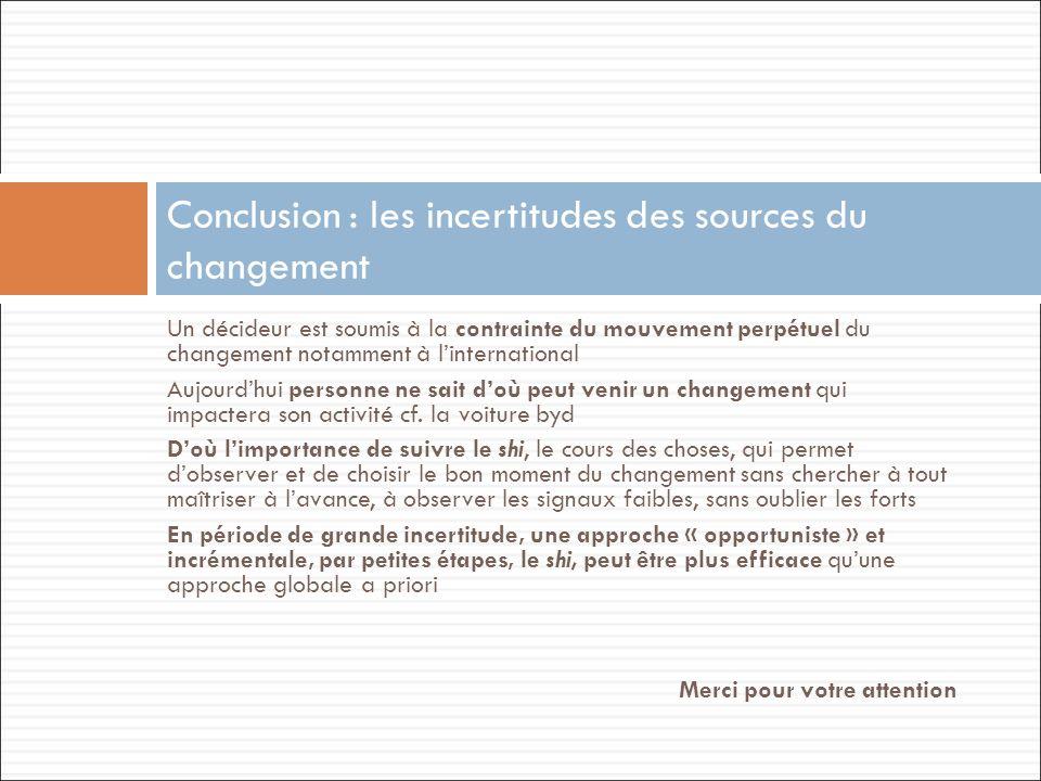 Conclusion : les incertitudes des sources du changement