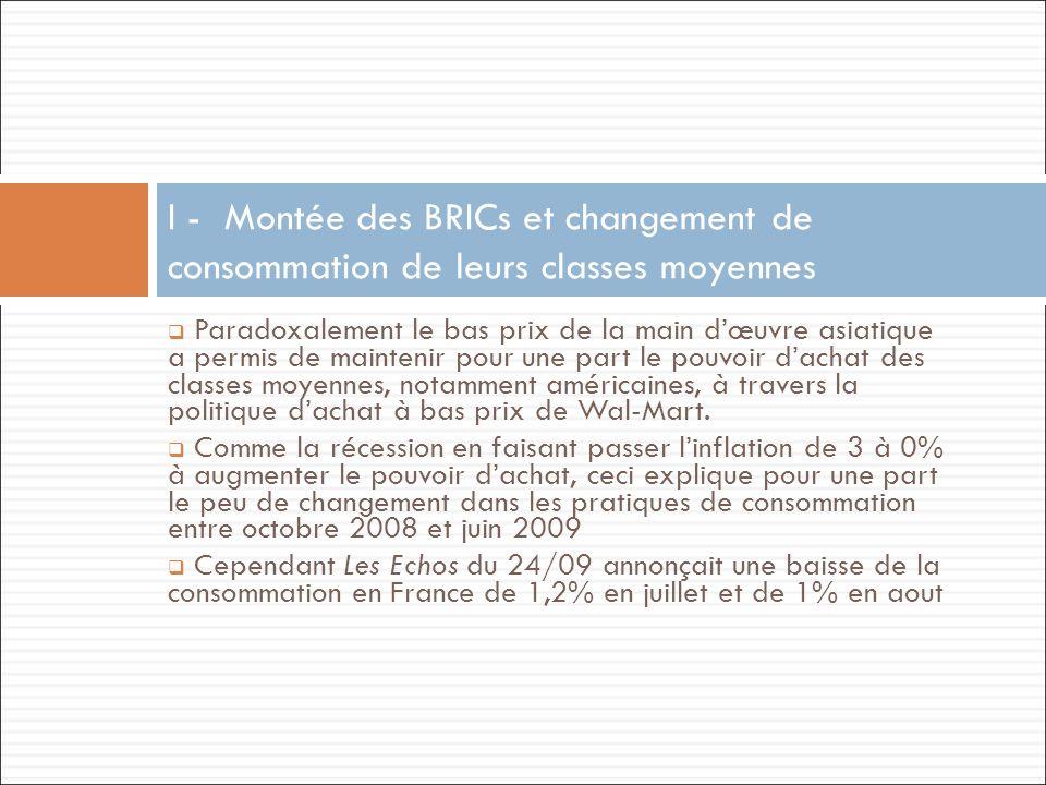 I - Montée des BRICs et changement de consommation de leurs classes moyennes