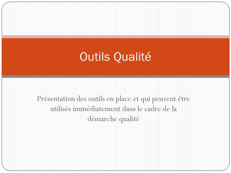 Outils Qualité Présentation des outils en place et qui peuvent être utilisés immédiatement dans le cadre de la démarche qualité.