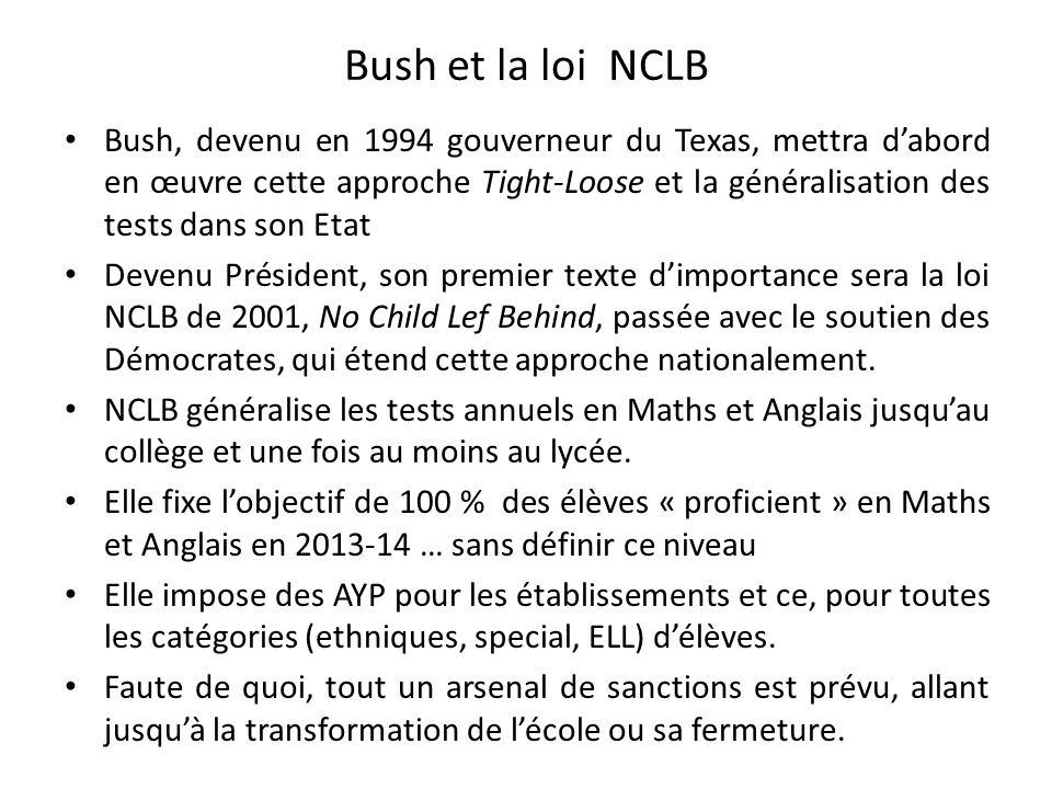 Bush et la loi NCLB
