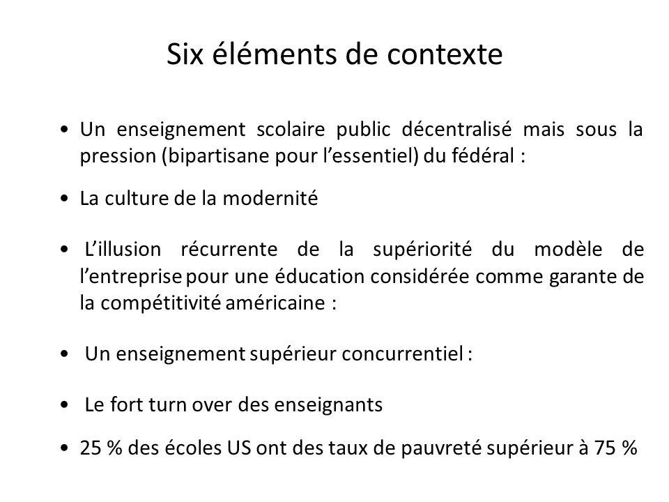 Six éléments de contexte
