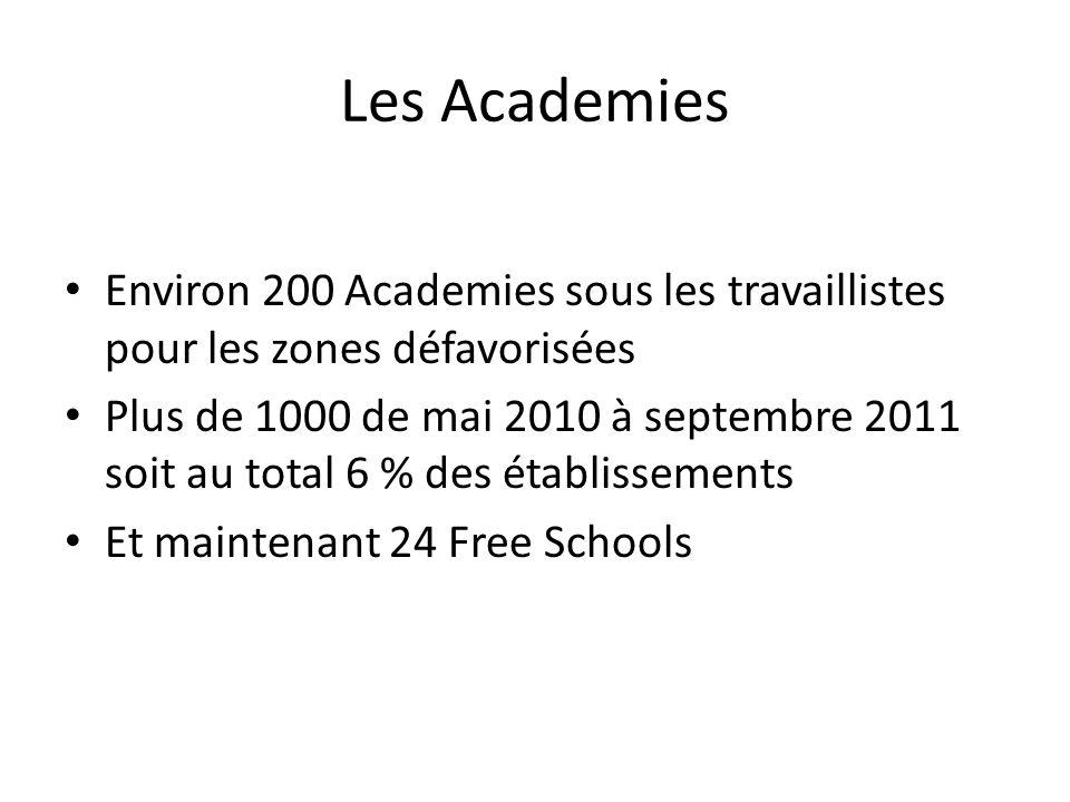 Les Academies Environ 200 Academies sous les travaillistes pour les zones défavorisées.
