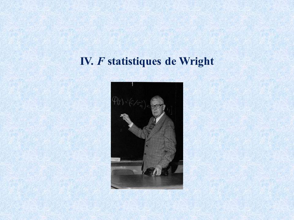 IV. F statistiques de Wright