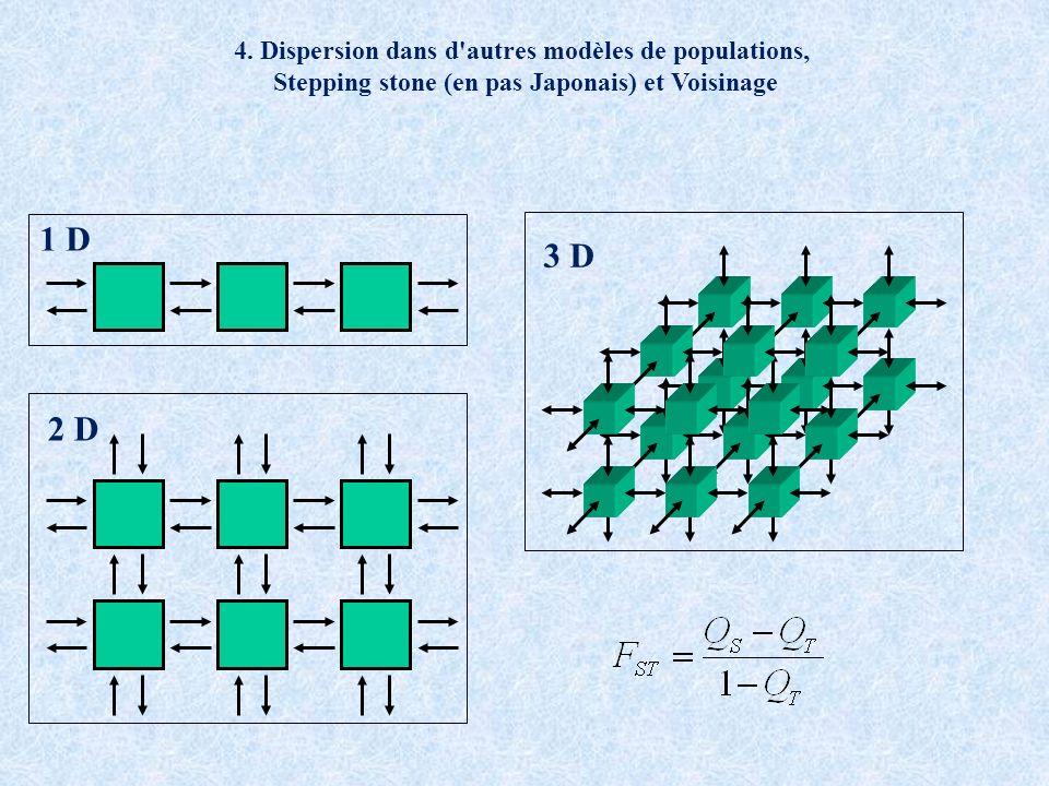 1 D 3 D 2 D 4. Dispersion dans d autres modèles de populations,