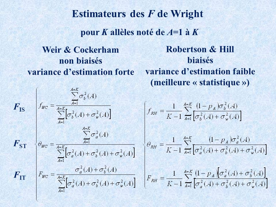Estimateurs des F de Wright