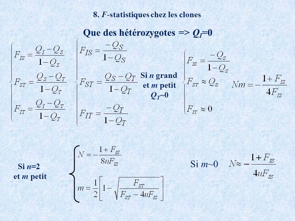 8. F-statistiques chez les clones Que des hétérozygotes => QI=0