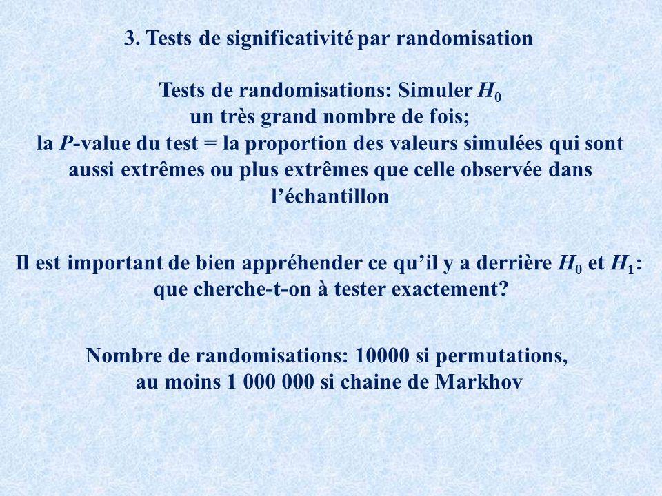 3. Tests de significativité par randomisation
