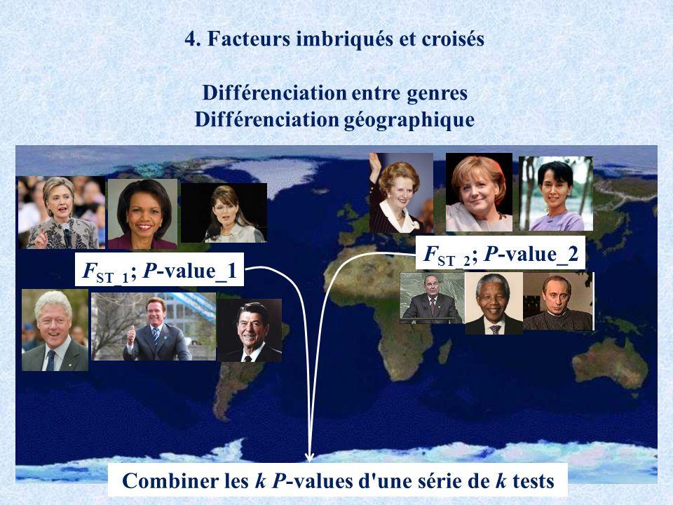 4. Facteurs imbriqués et croisés Différenciation entre genres