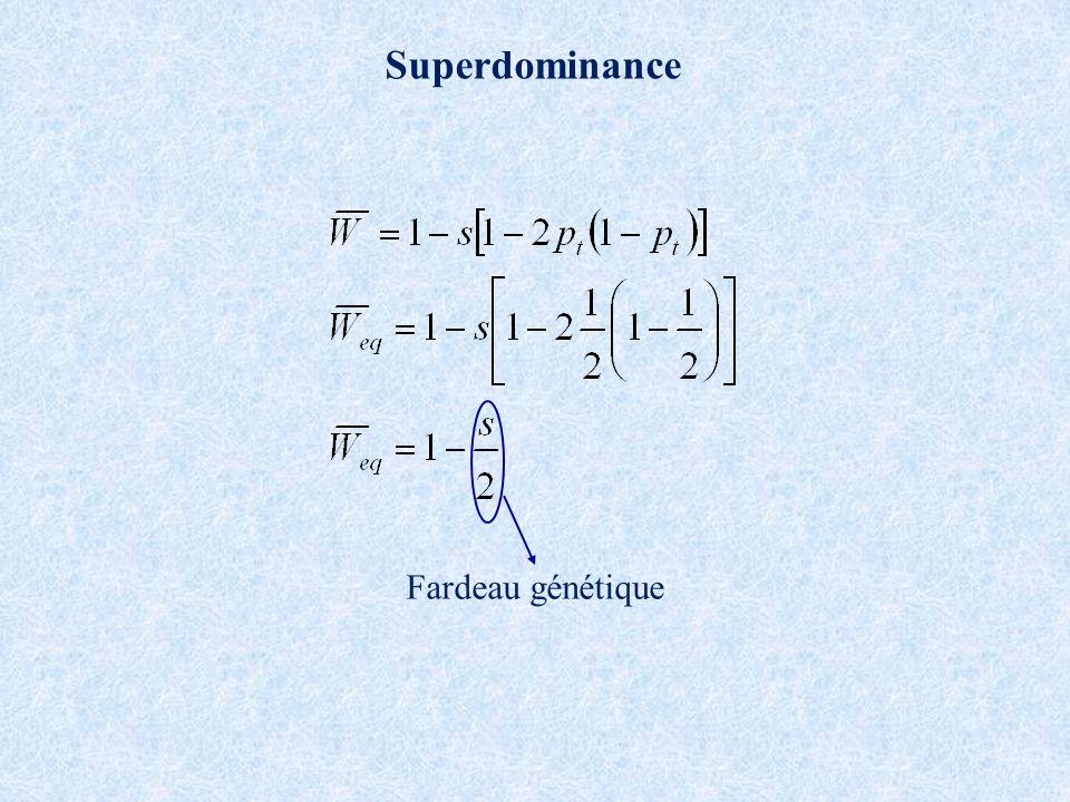 Superdominance Fardeau génétique
