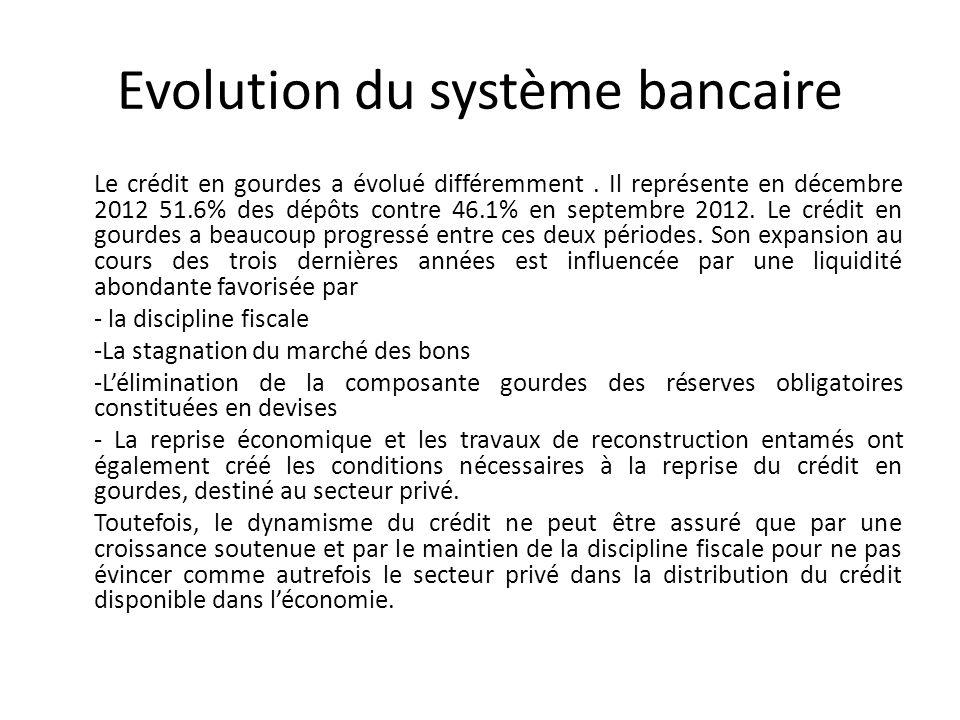Evolution du système bancaire