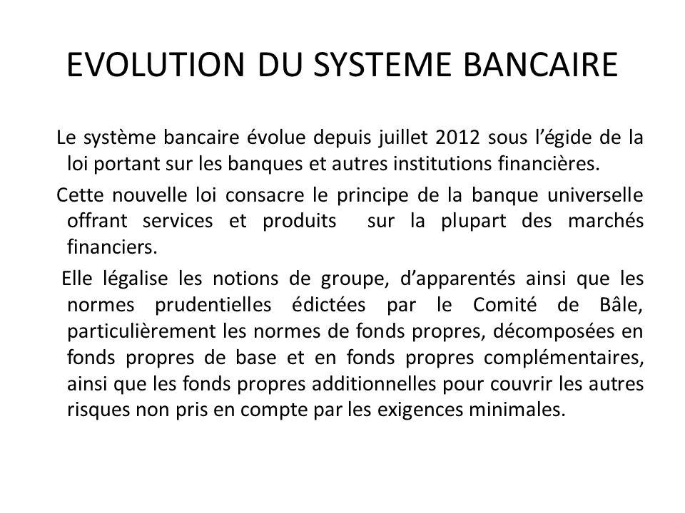 EVOLUTION DU SYSTEME BANCAIRE