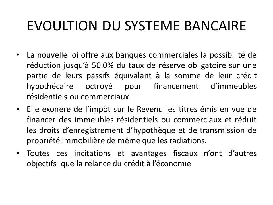 EVOULTION DU SYSTEME BANCAIRE
