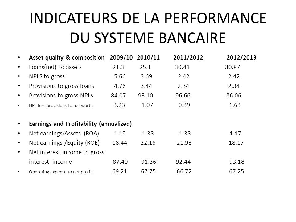 INDICATEURS DE LA PERFORMANCE DU SYSTEME BANCAIRE