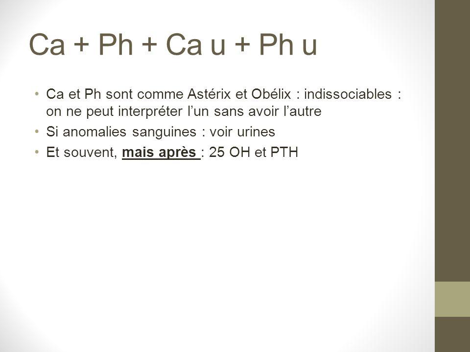 Ca + Ph + Ca u + Ph u Ca et Ph sont comme Astérix et Obélix : indissociables : on ne peut interpréter l'un sans avoir l'autre.