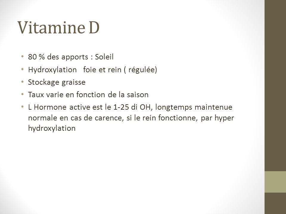 Vitamine D 80 % des apports : Soleil