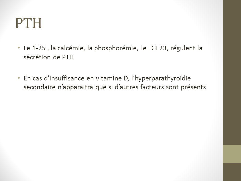 PTH Le 1-25 , la calcémie, la phosphorémie, le FGF23, régulent la sécrétion de PTH.