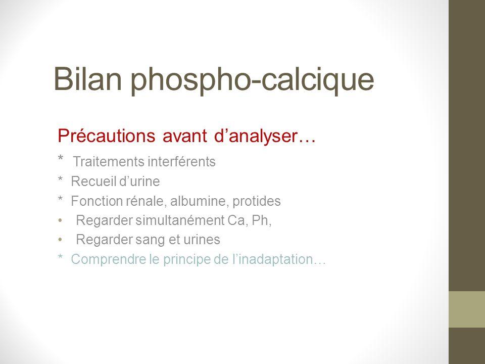 Bilan phospho-calcique