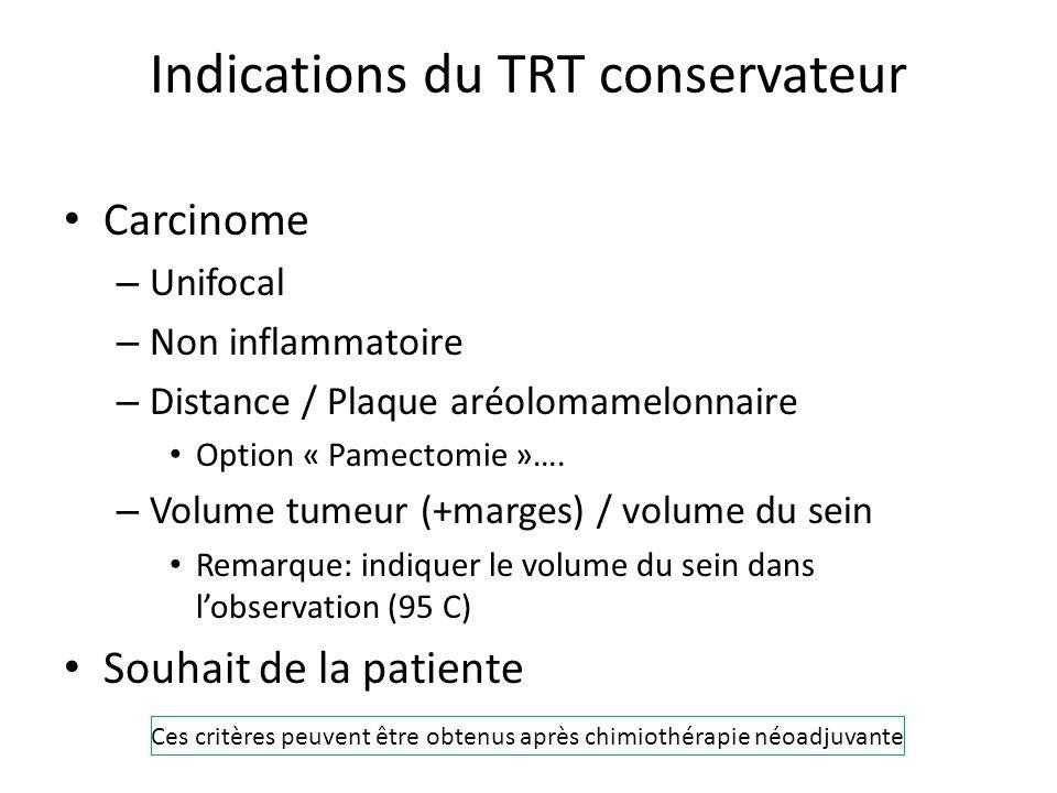 Indications du TRT conservateur